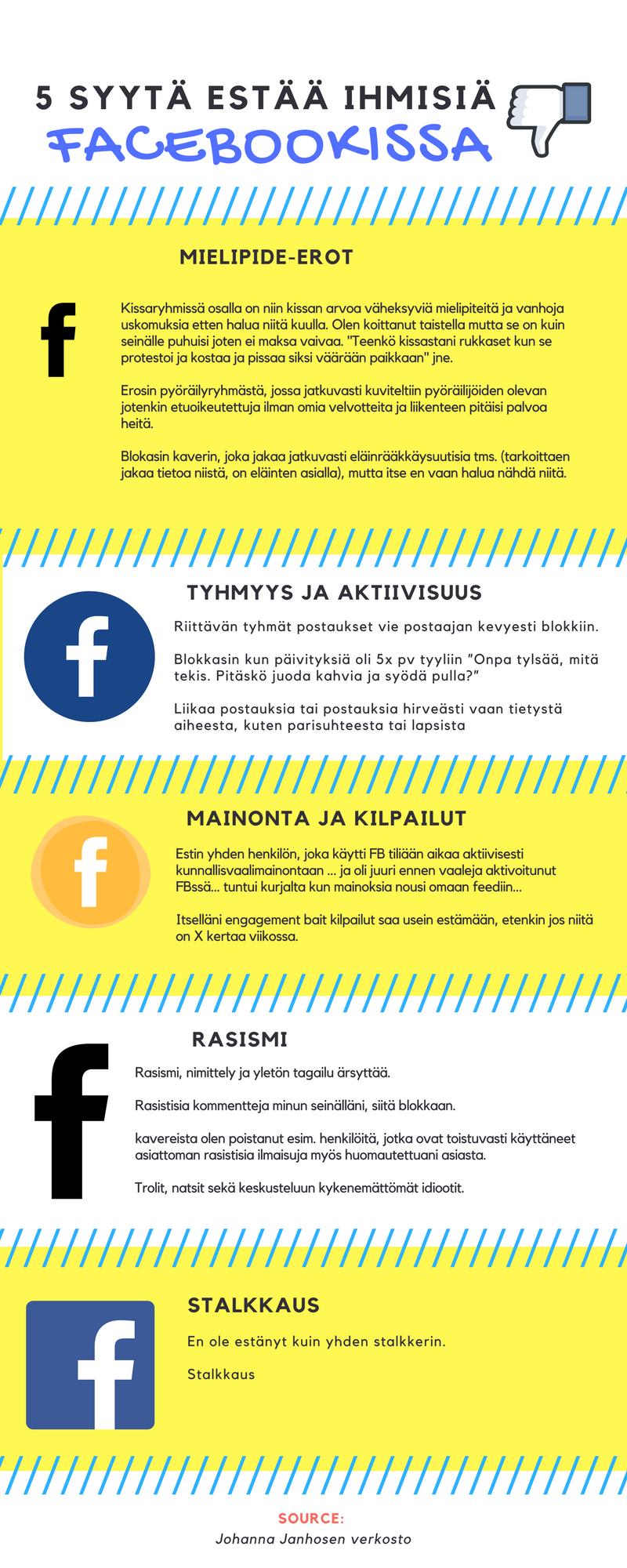 Facebook Estot